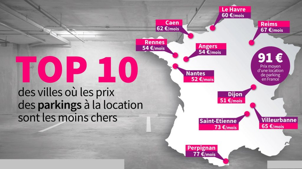 Les parkings en location les moins cher de France.